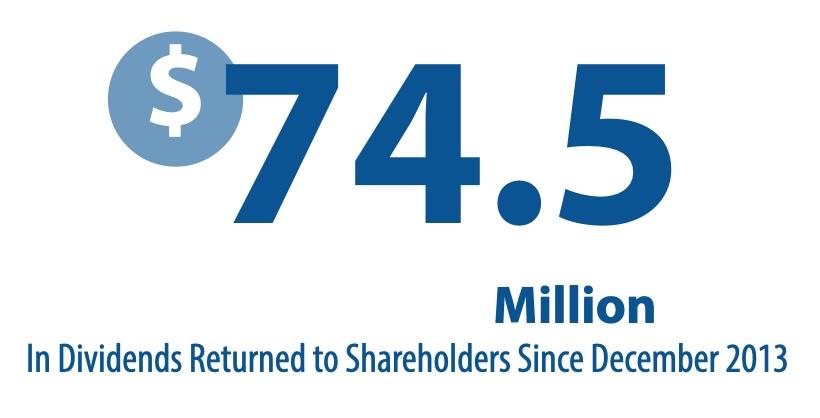 74.5 Million Dividends
